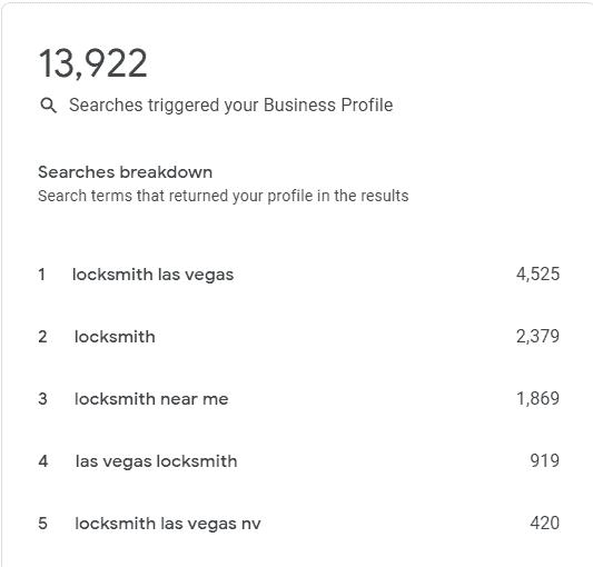 Locksmith-Monthly-Keyword-Report
